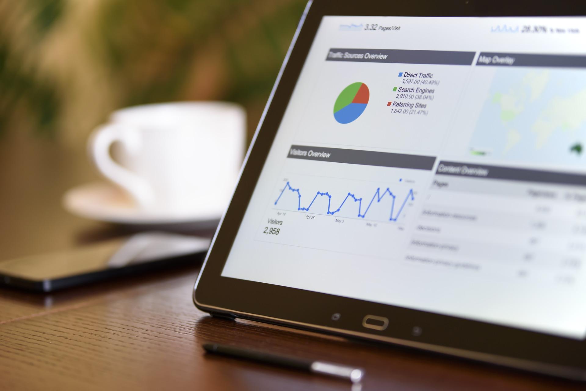 Google Digital Marketing website data